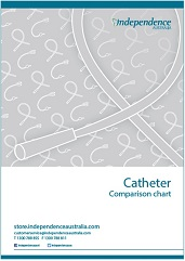 Catheter Comparison Chart